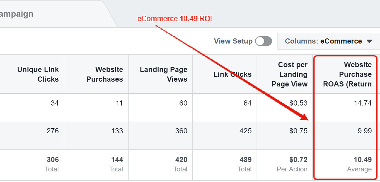 How I set up retargeting campaigns to get a 300% ROI